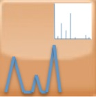 High Performance Liquid Chromatography - mass spectrometry (HPLC-MS)